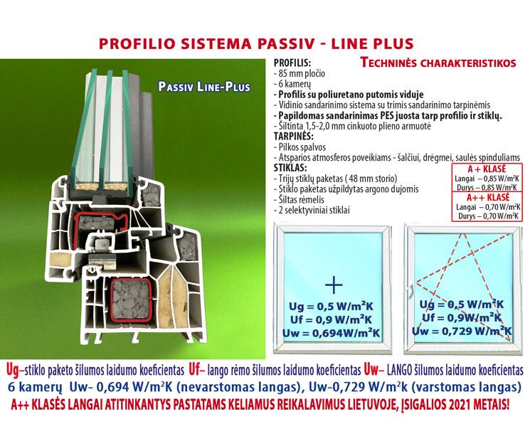 Plastikiniai langai PASSIV Line plus