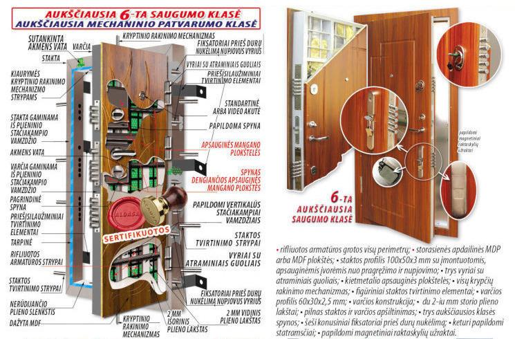 skrajute-sarvo-durys-6klase-200501-m2