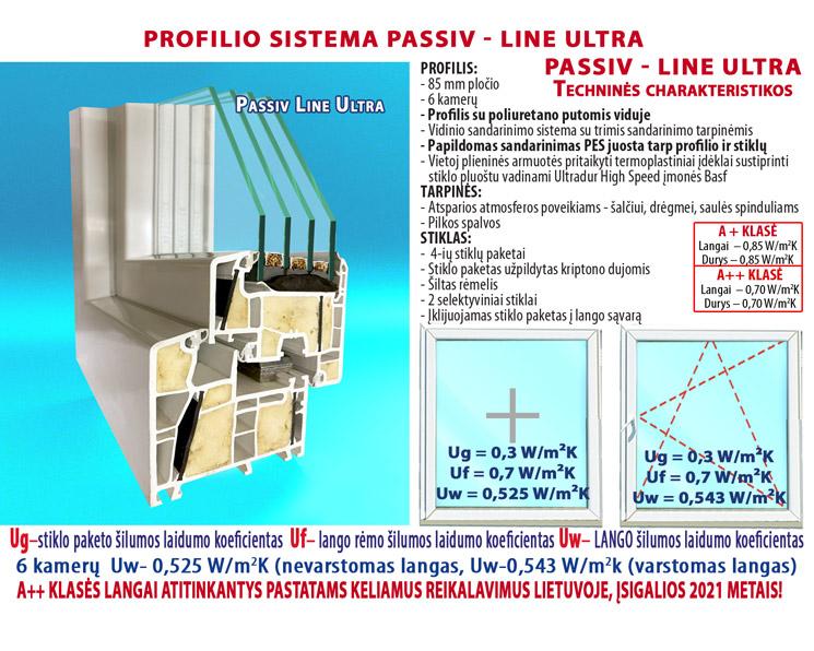 Plastikiniai langai PASSIV Line Ultra