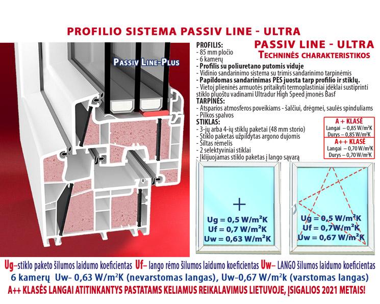 Plastikiniai langai, PASIVE-line-ultra, 3 stiklai