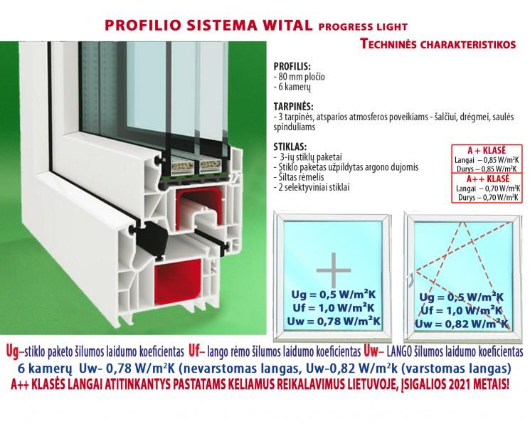 WITAL_progress_light_be_kainu_