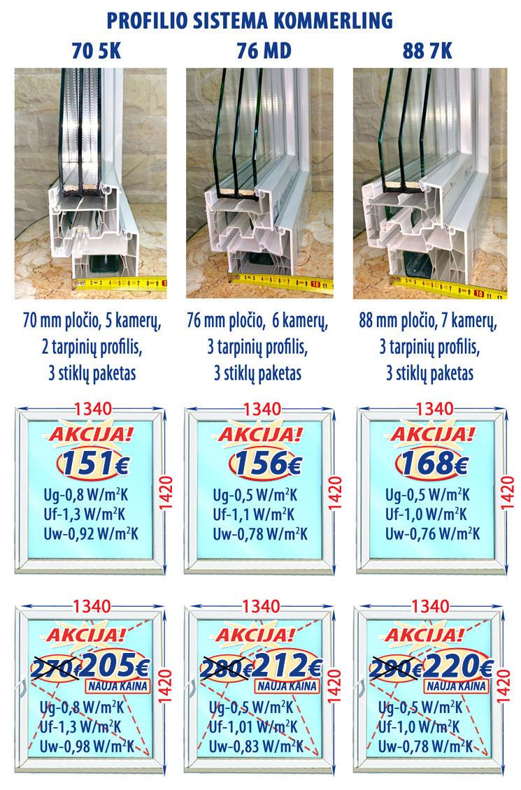 plastikiniai-langai-kommerling-kaina-5