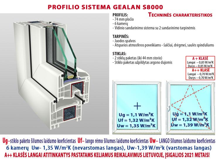 plastikiniai-langai-gealan-s8000-2st