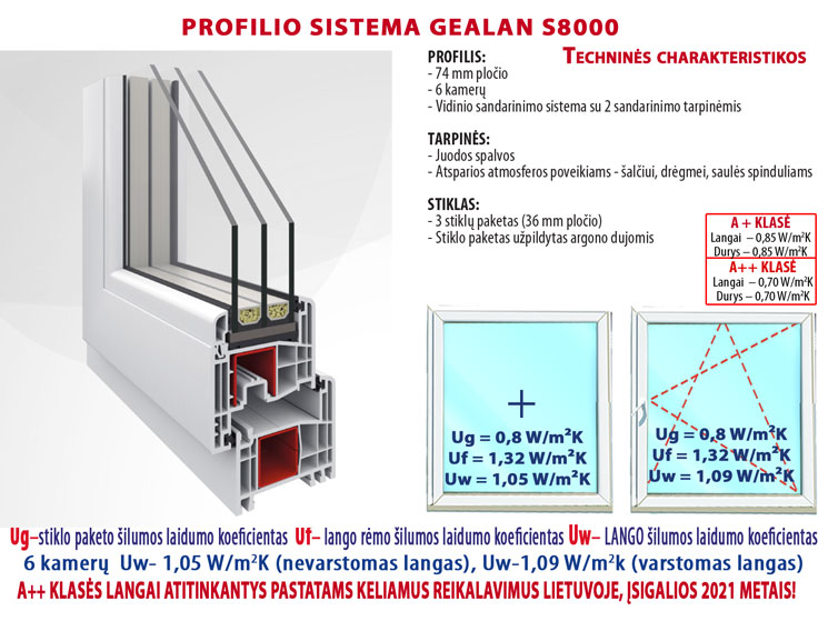 plastikiniai-langai-gealan-s8000-3st
